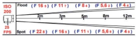 10 kw LTM Fresnel